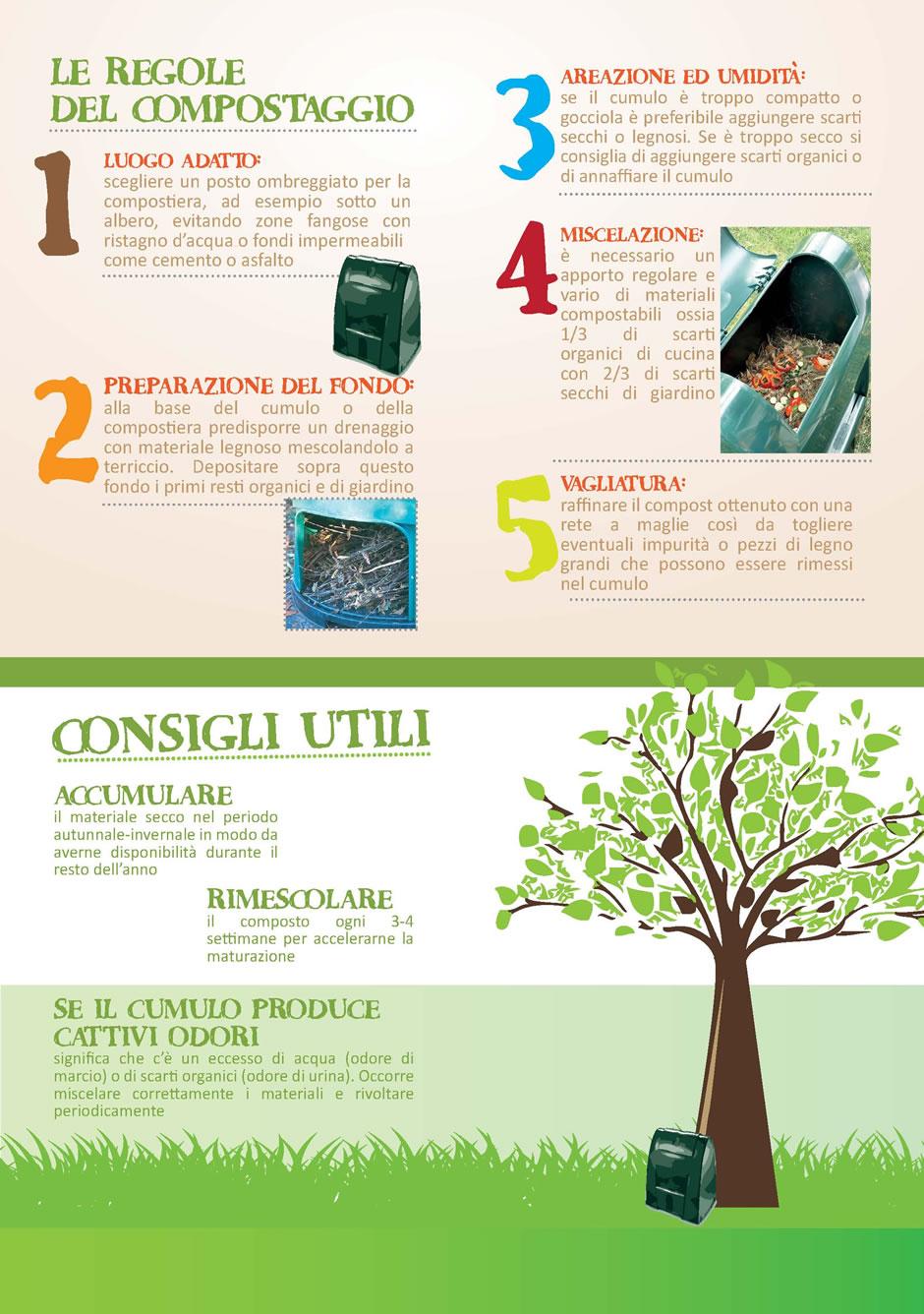 GUIDA COMPOSTAGGIO Pagina 2 web