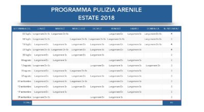 Programma pulizia arenile estate 2018